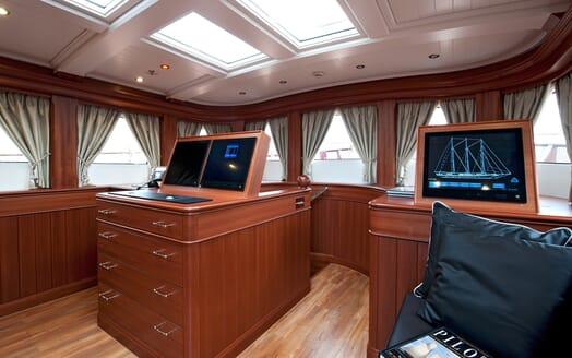 Sailing Yacht Mikhail S Vorontsov controls