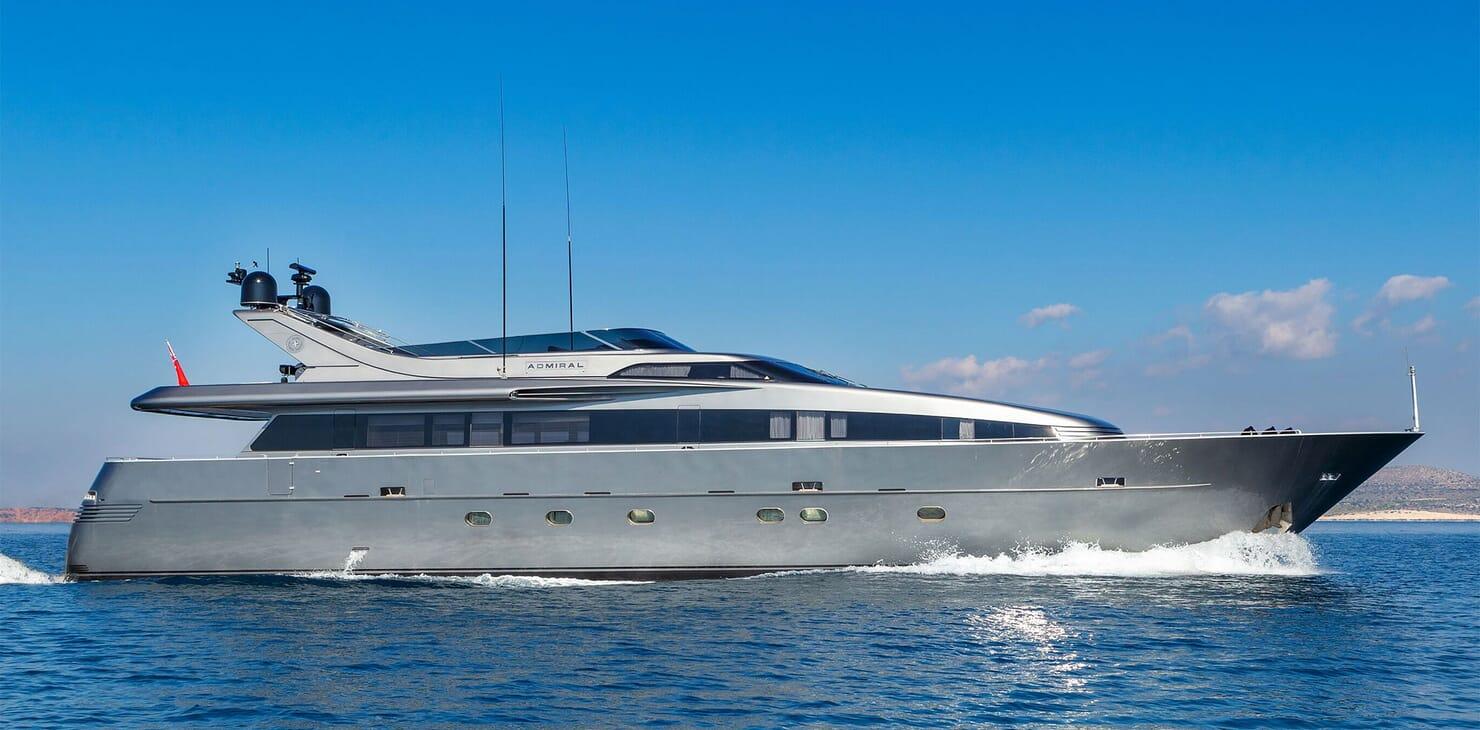 Motor Yacht SUMMER FUN Profile