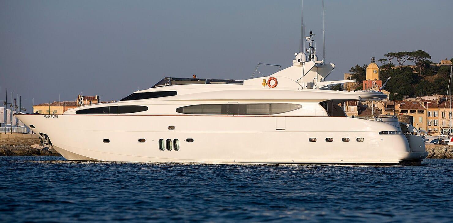 Motor Yacht BEIJA FLORE Profile