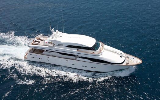Motor Yacht Wheels Profile