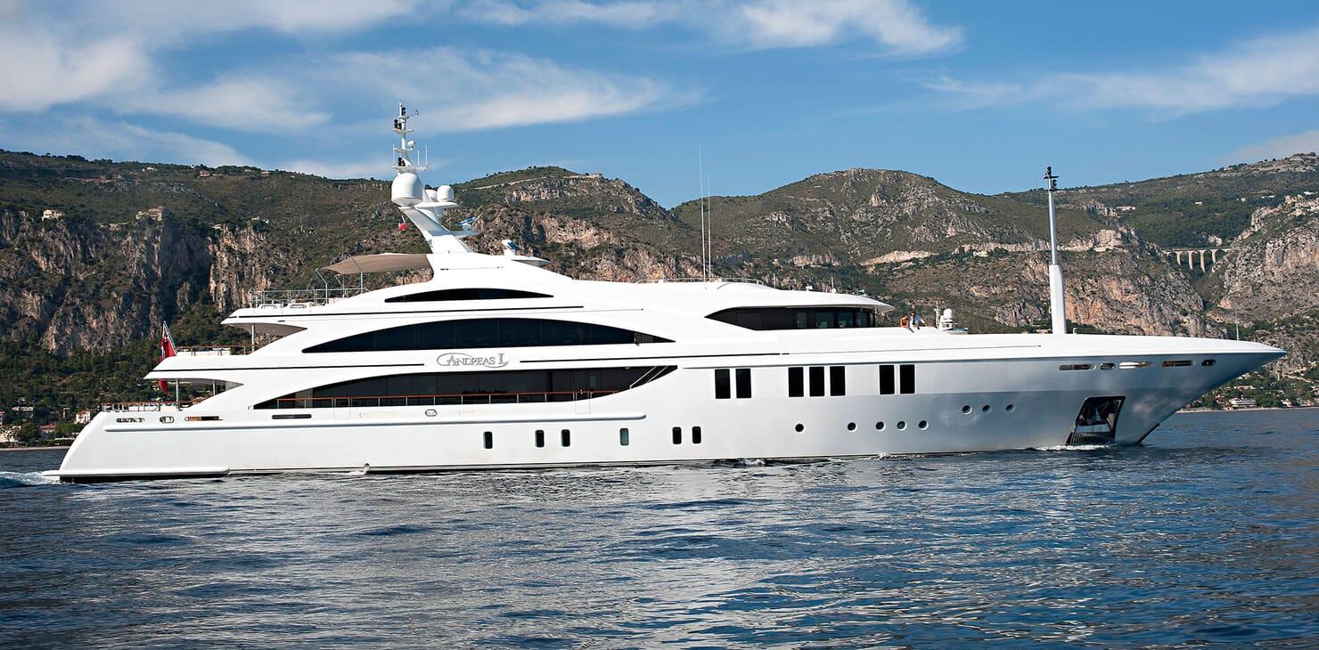 Motor Yacht ANDREAS L Profile
